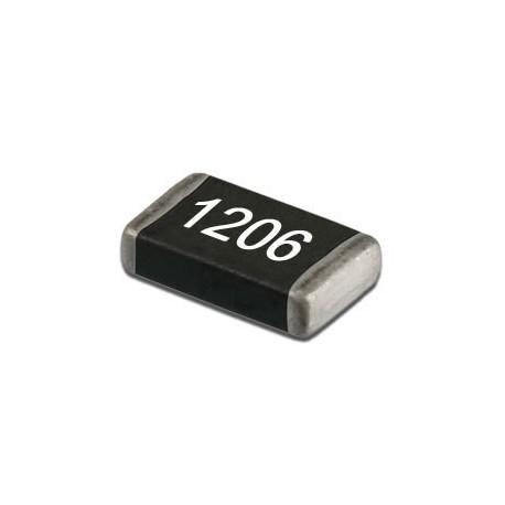 12R - 5% - 1206